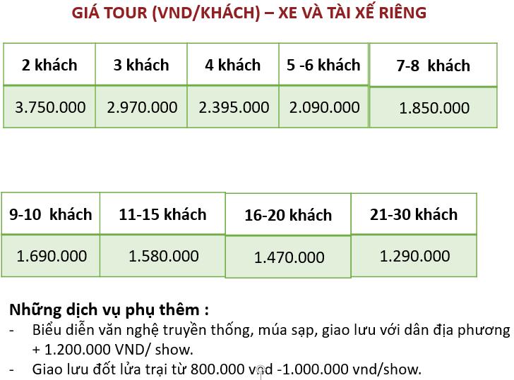 Bảng giá tour Na Hang Lâm Bình